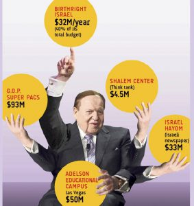 adelson-larger.jpg